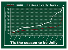 National Jolly Index