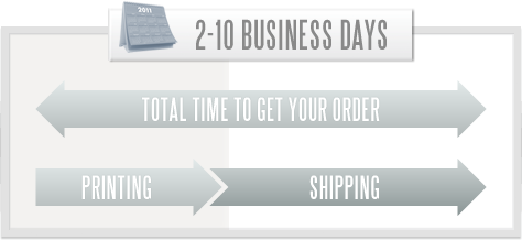 2-10 Business Days, Total Time to Get Your Order, Printing, Shipping